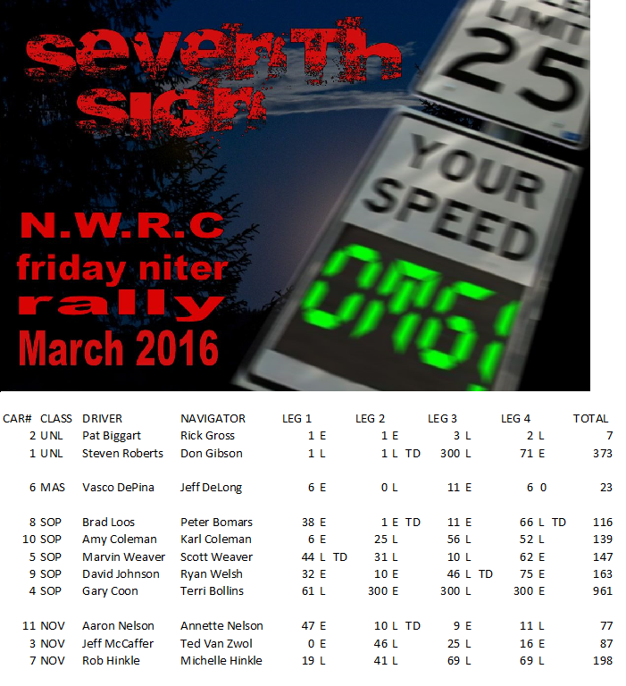 MARCH 16 FNR Results