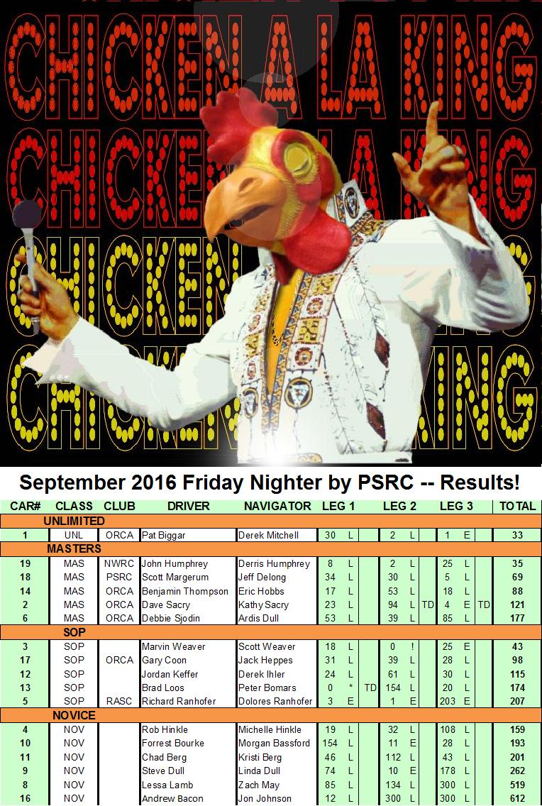 september-2016-results